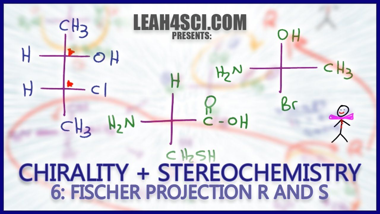 Fischer Projection Stereochemistry How to find R and S