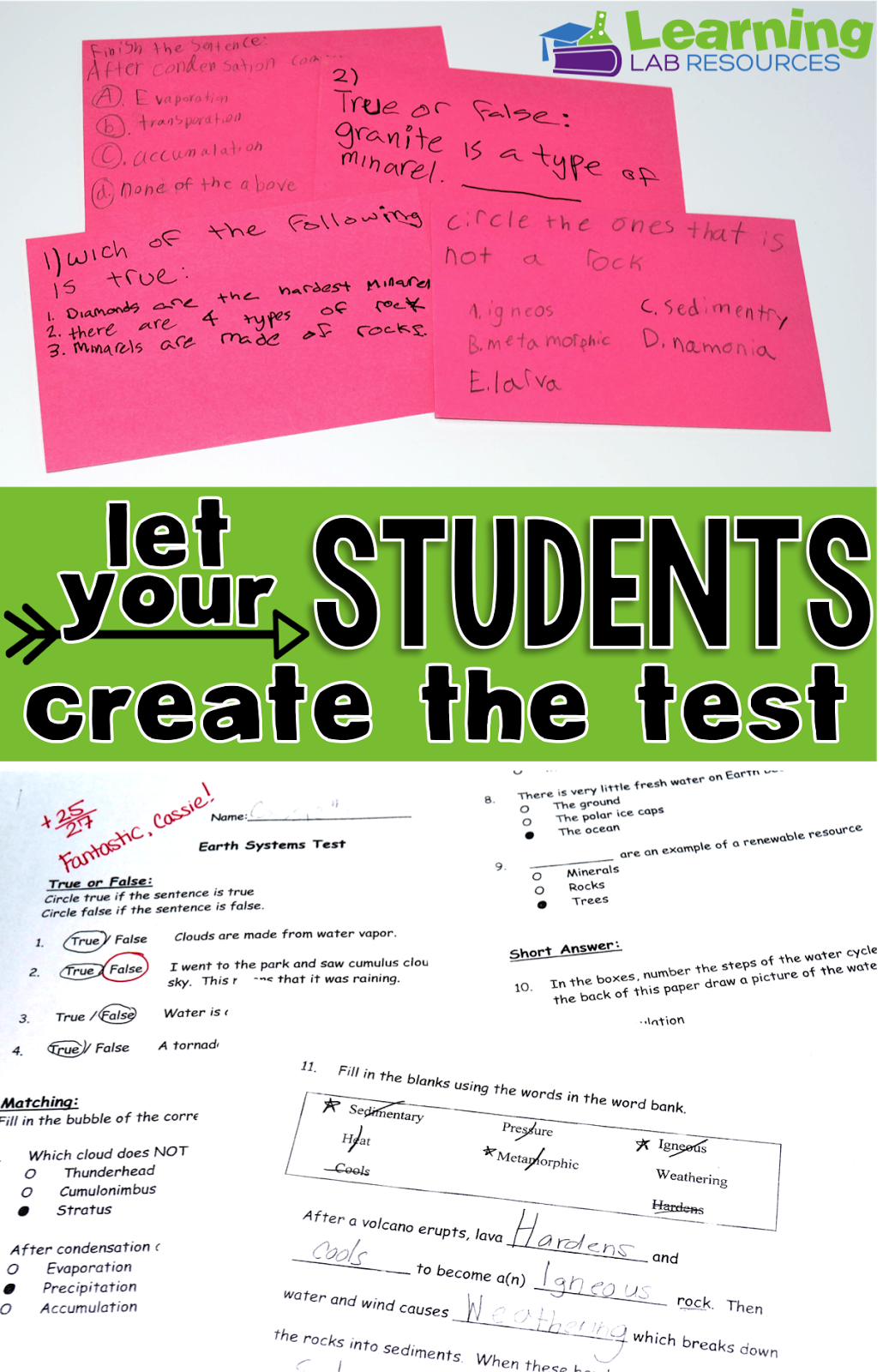 Let Your Students Create The Test Learning Lab Resources