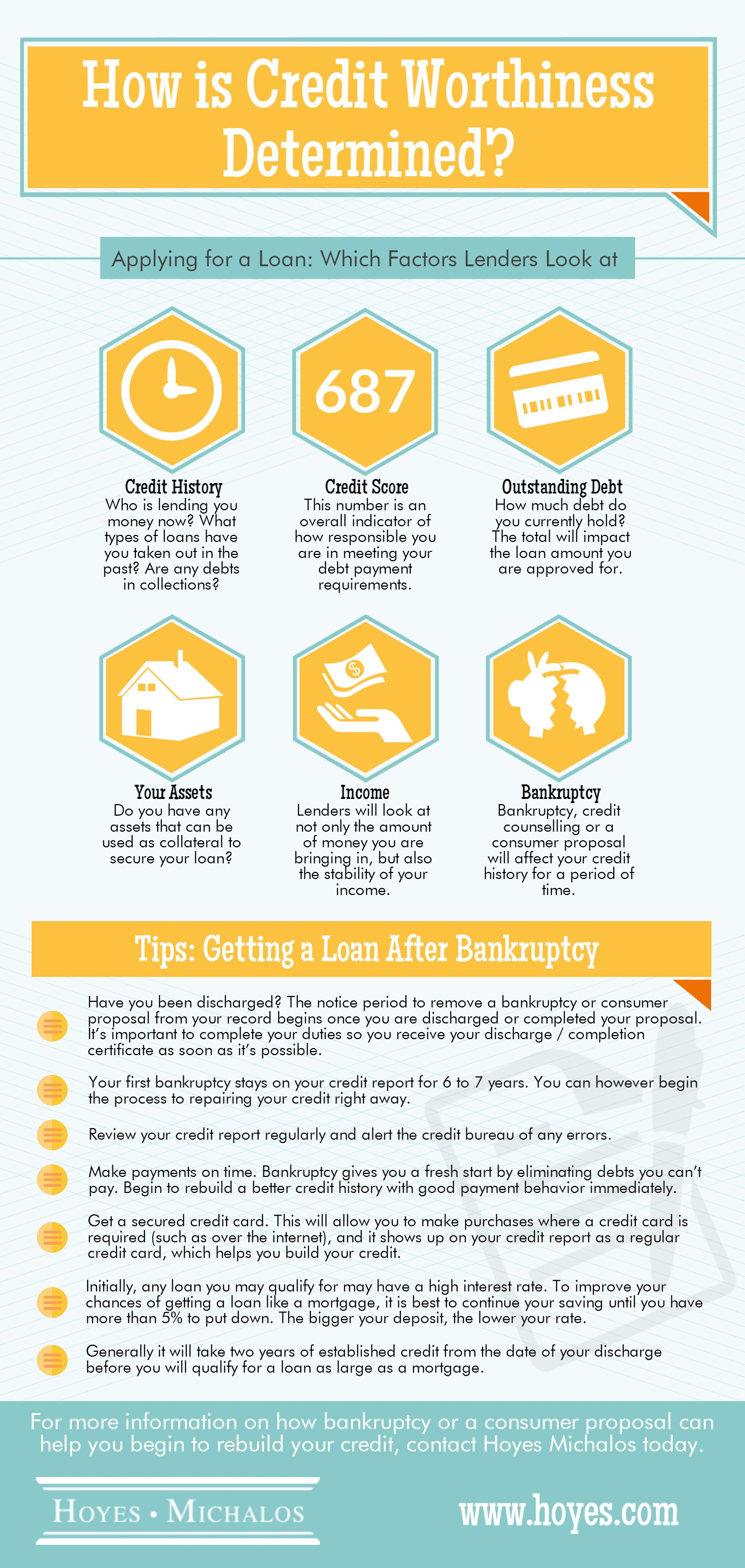 7 Facts About Your Credit Rating What S In Your Credit Score Credit Worthiness Credit Repair Credit Debt