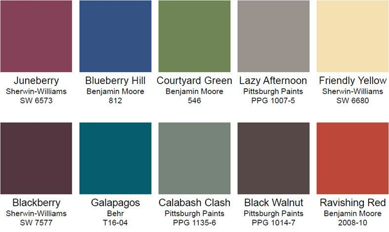 Here Are The Top 10 Hot Colors For Doors In 2016 Photo Business Wire