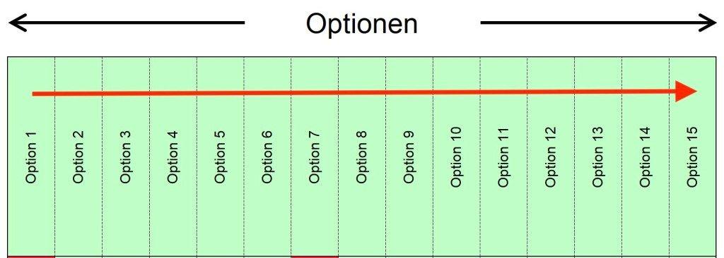 Entscheidungsmatrix Fur Entscheidungen Nutzen 5