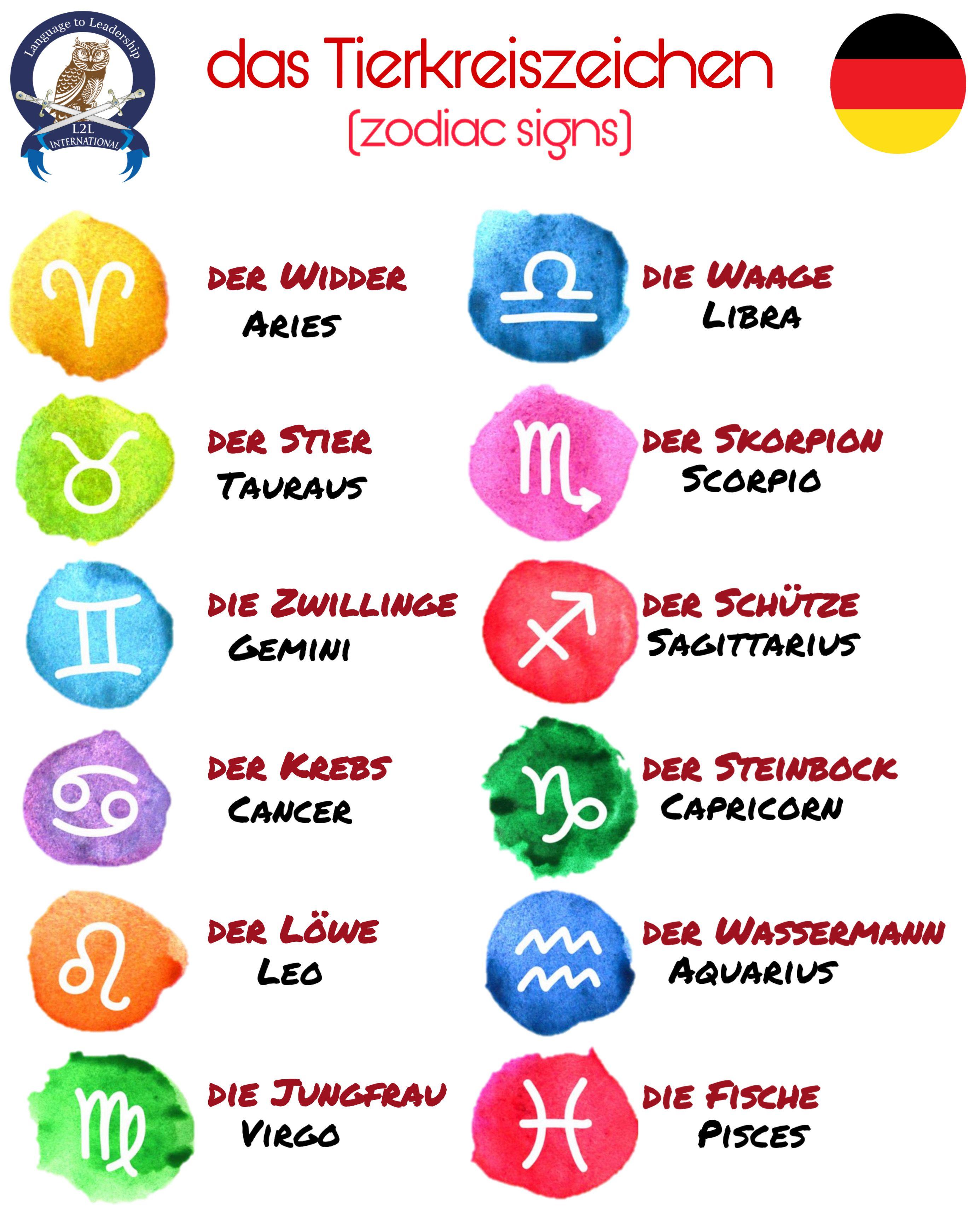 Learn German Language, Zodiac Sign   Deutsch lernen, Steinbock ...