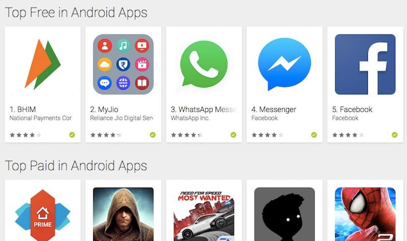 BHIM App Tops Download Charts on Google Play India: 10 Developments