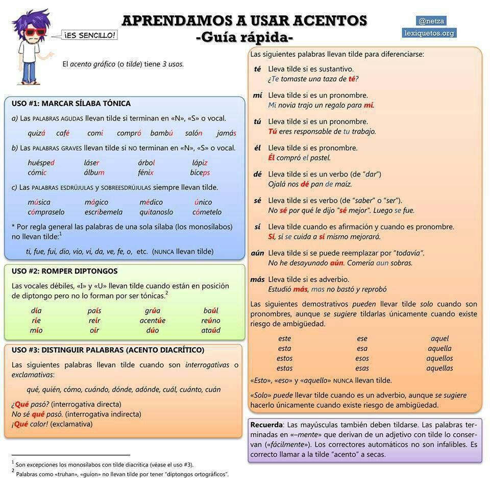 Tu Curriculum Sin Faltas Aprendiendo A Usar Los Acentos Gramática Española Acentos En Espanol Gramática Del Español