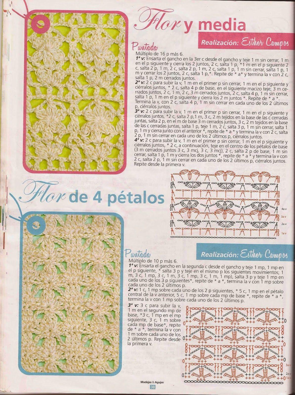 Revistas de crochet y tejidos gratis: clases de puntos para crochet ...