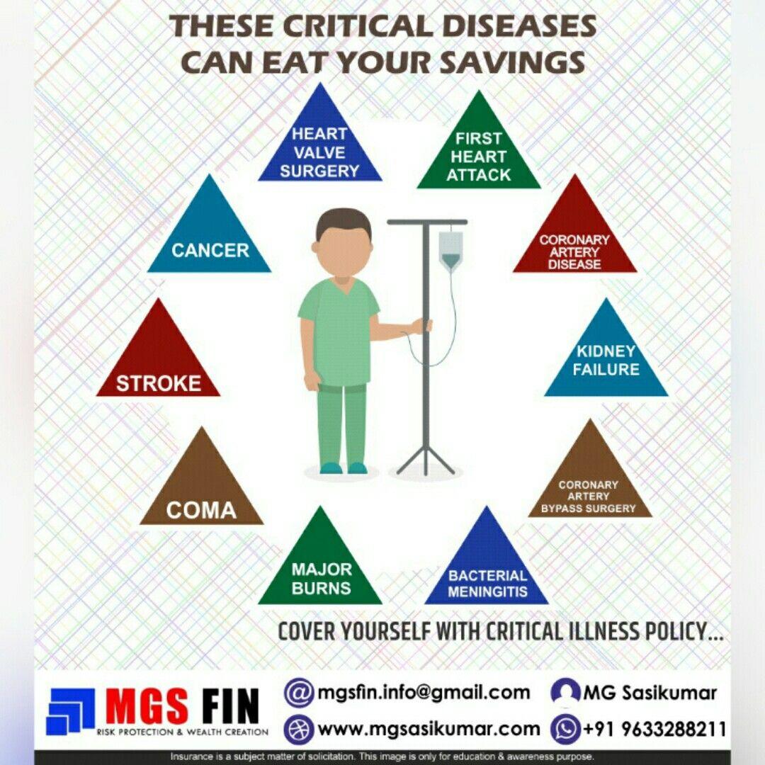 Pin on MGS FIN Health n Wealth