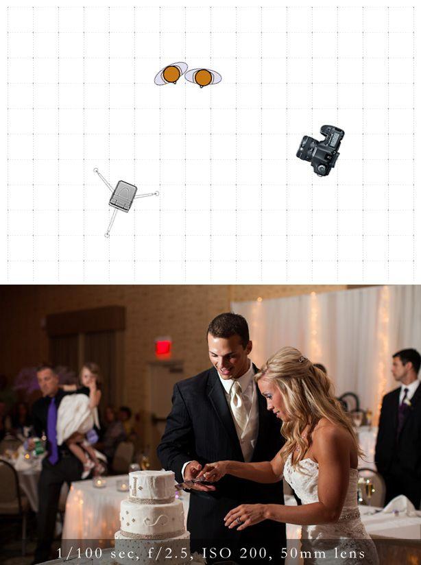 Wedding Photography Lighting Setup: Wedding Reception Lighting Setup Cake Cutting
