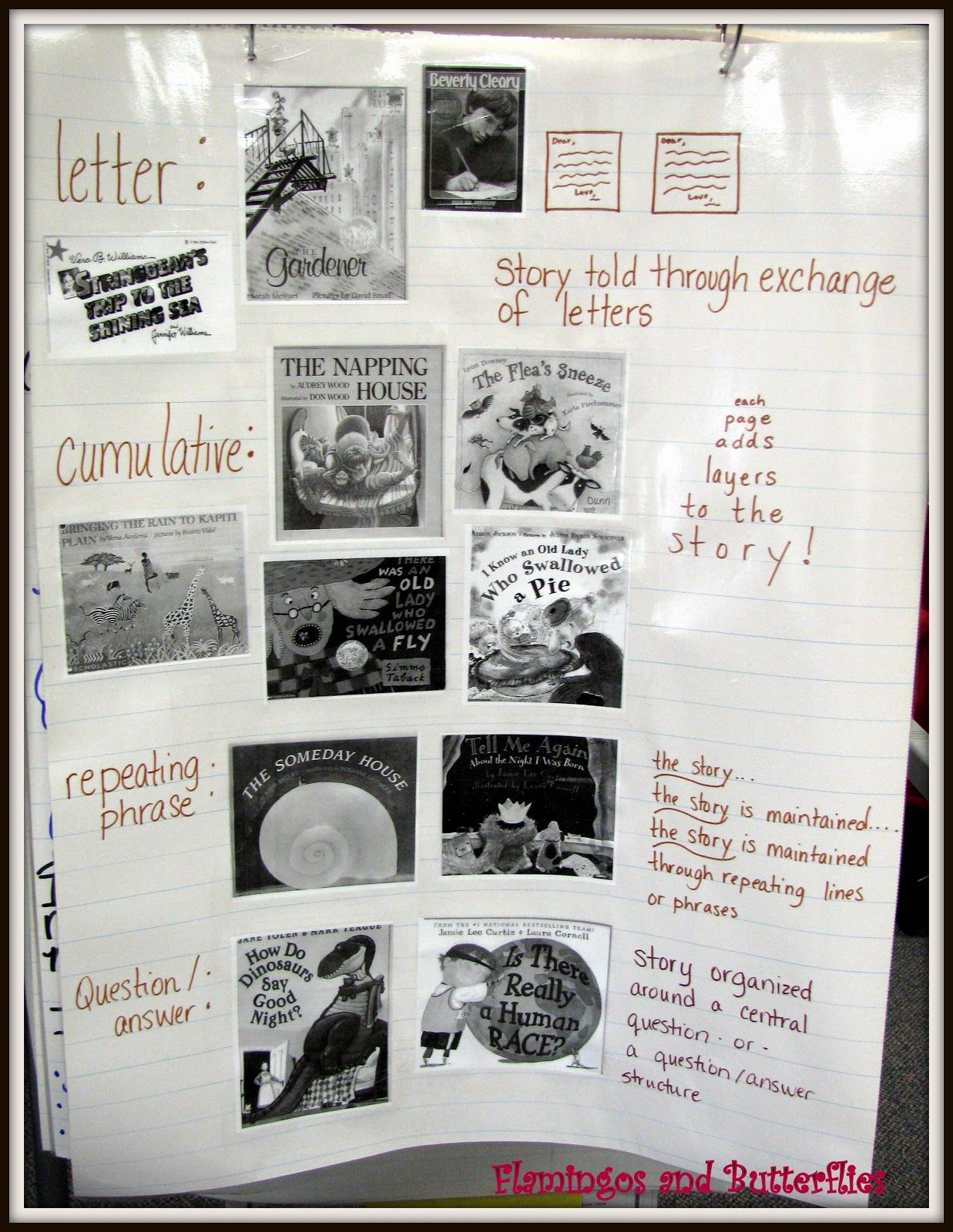 text structure: letter, cumulative, repeating phrases ...