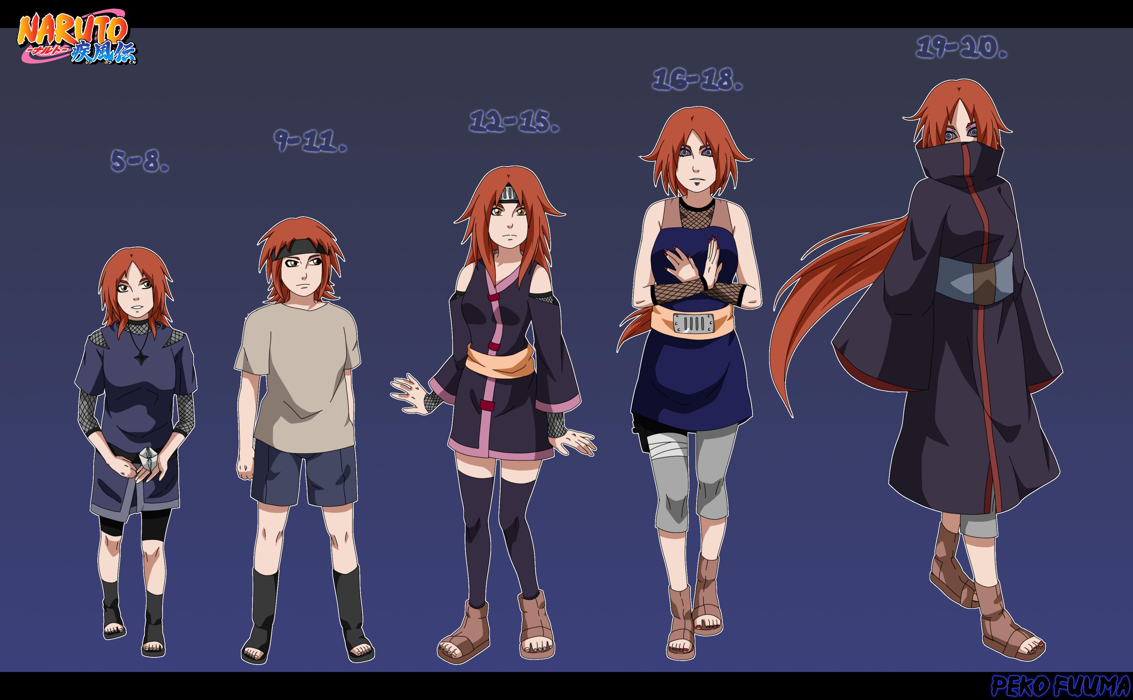 "Gaara ""Timeline"" Anime Pinterest Timeline, The o"
