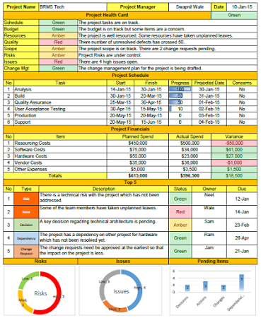One Page Project Status Report Template  A Weekly Status Report