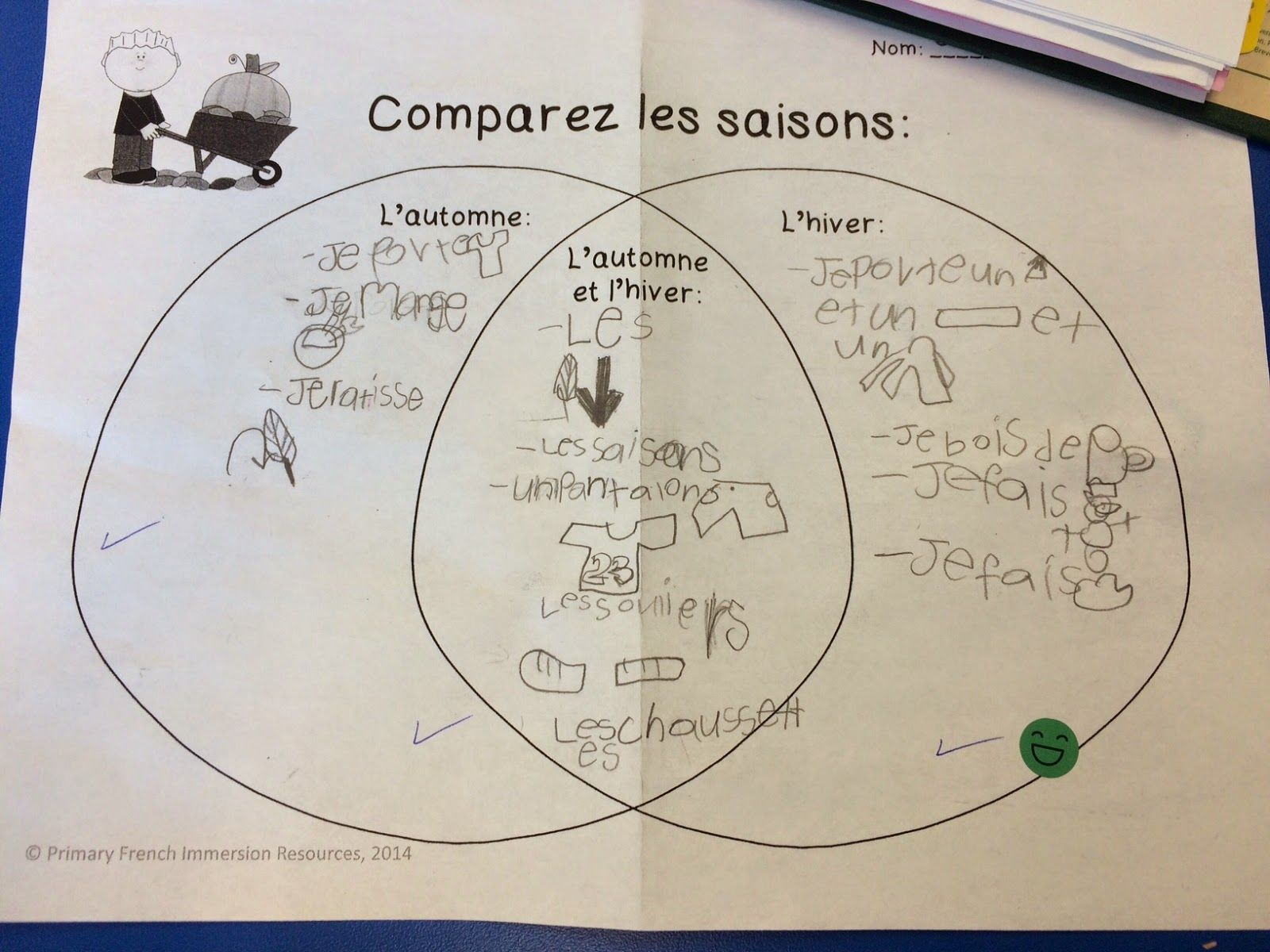Primary French Immersion Resources Science