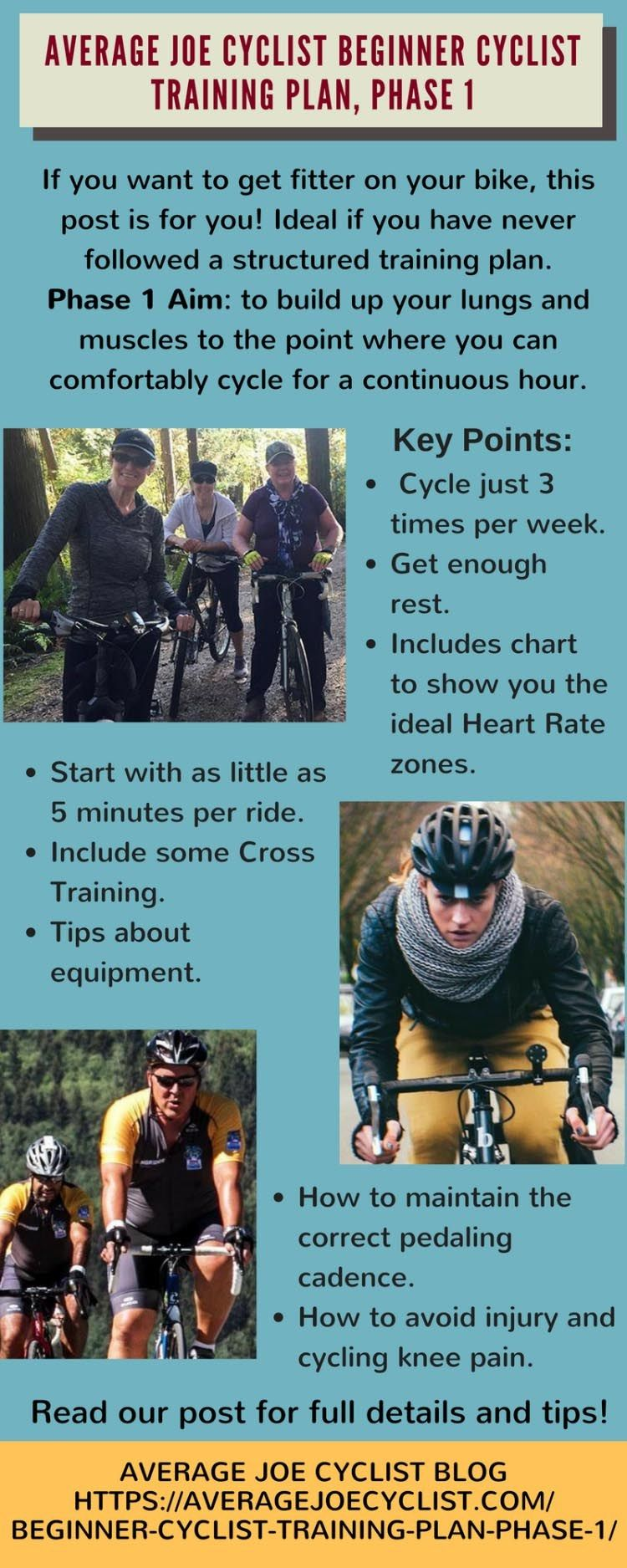 Beginner Cyclist Training Plan Phase 1 With Images Cycling