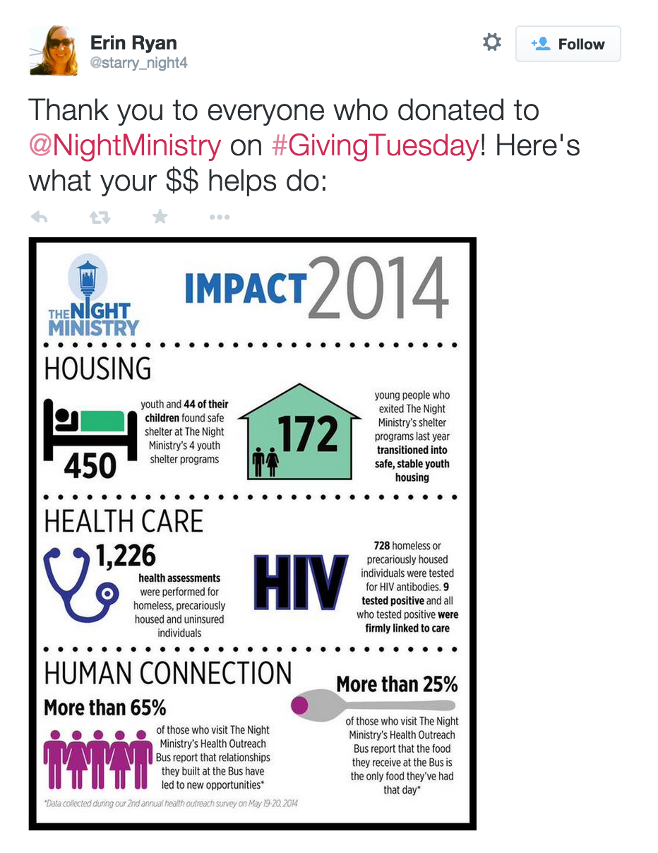 An example of showing the impact of giving Giving