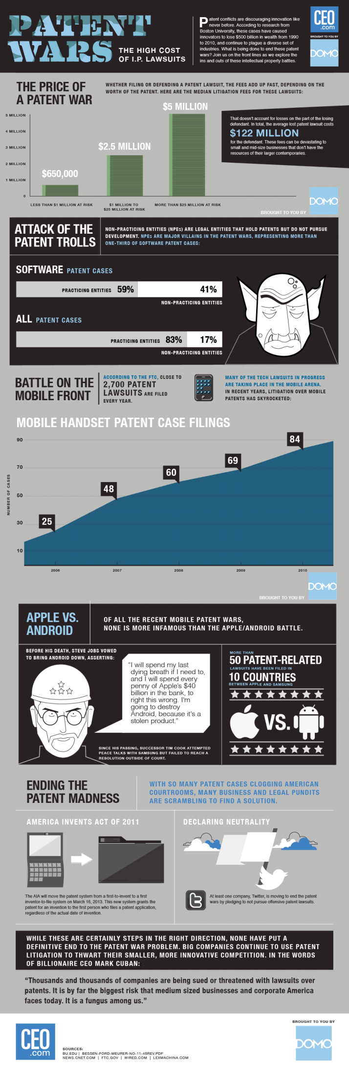 [INFOGRAPHIC] The War of patents | #apple #samsung #android