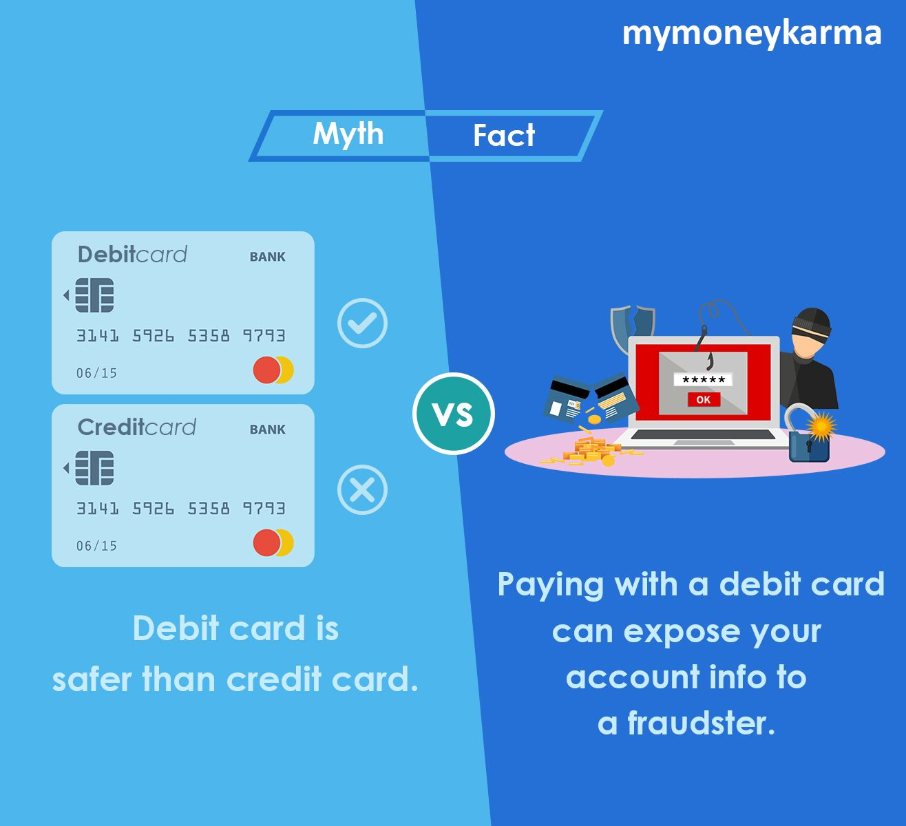 Credit Cards 101 Myths Busted Click To Know More Facts Http Ow Ly G1jb30owrjm Mythsandfacts C Credit Card Help Closing Credit Cards Credit Card