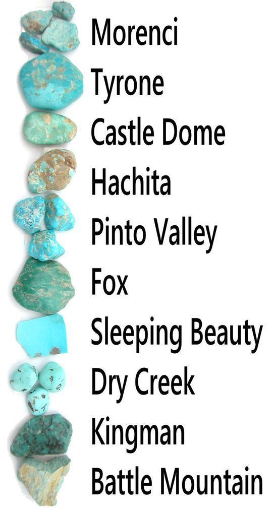 Photo of Rare Genuine Turquoise Nugget Specimen Collection from 5 American Turquoise Mine…