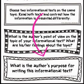 Wild about fifth grade: Close Reading For So Many Purposes