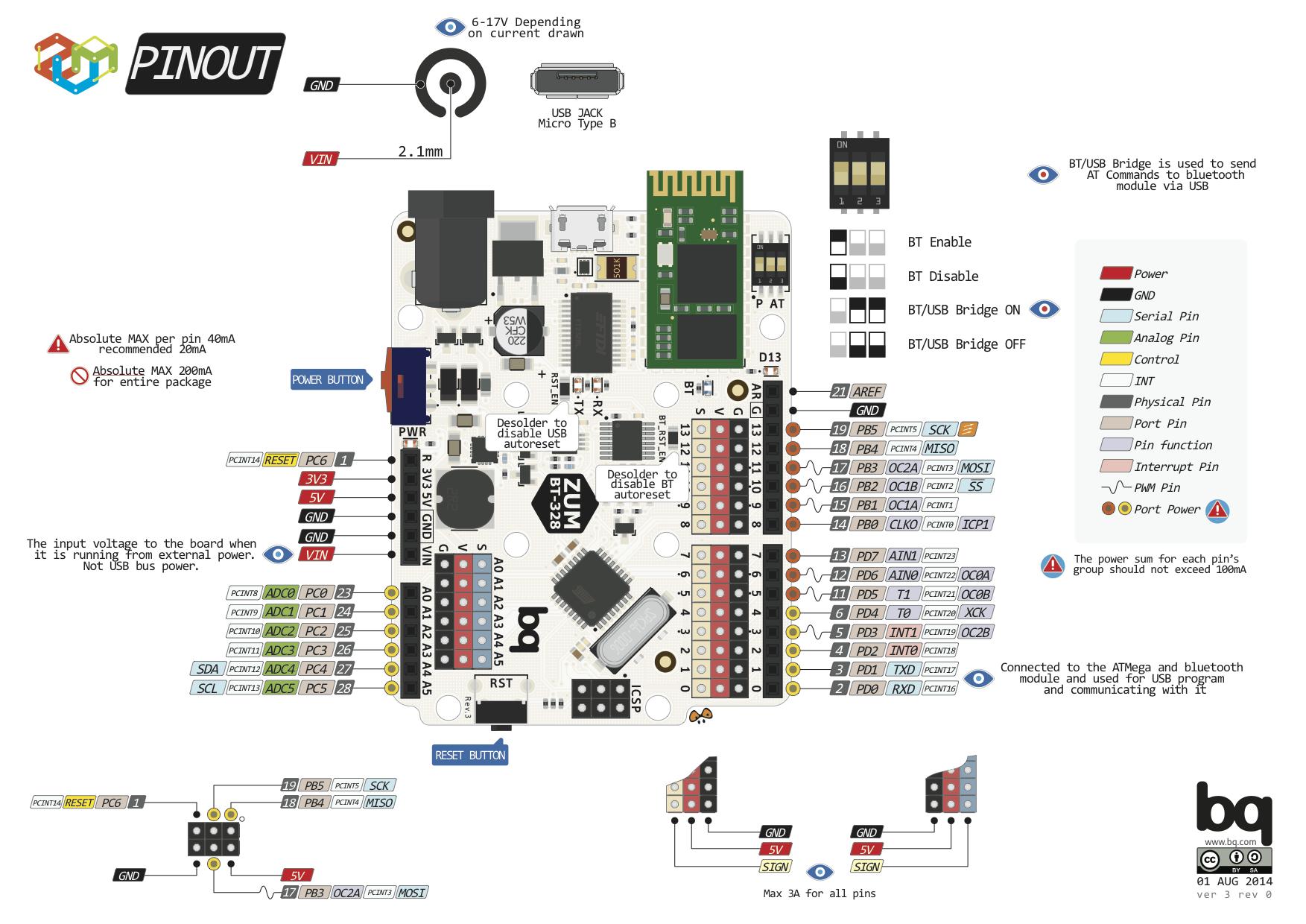 Flashing-The-ESP8266-ESP201-Module-Board-With-TTL-UART | Hardware ...
