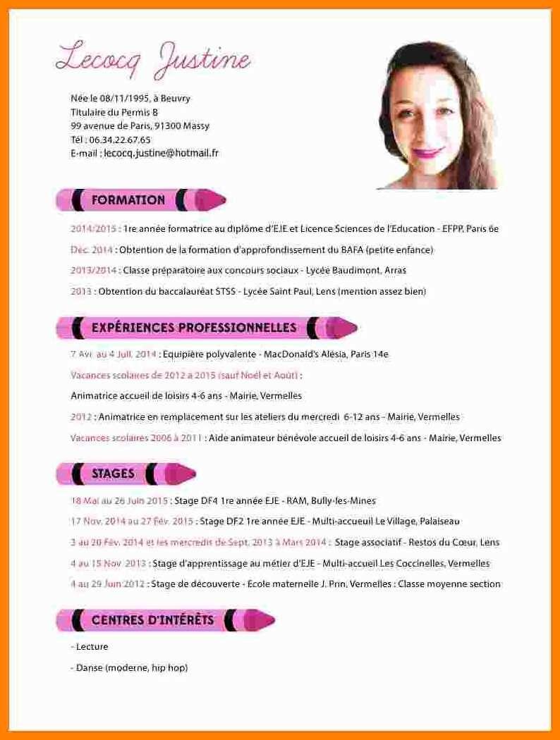 Exemple De Cv Zara Resume Words Letter Templates Types Of Resumes