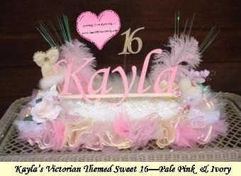 Sweet 16 Candle Lighting Name Board Shown In Victorian Theme Custom Party Centerpieces Sweet Candy Table Centerpieces Cinderella Sweet 16 Sweet 16 Candles