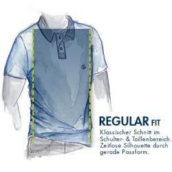 Kurzarm-Poloshirts für Herren #jeanjacketoutfits