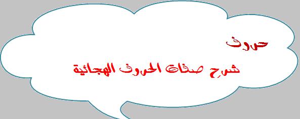 شرح صفات الحروف الهجائية بطريقة مبسطة اللغة العربية