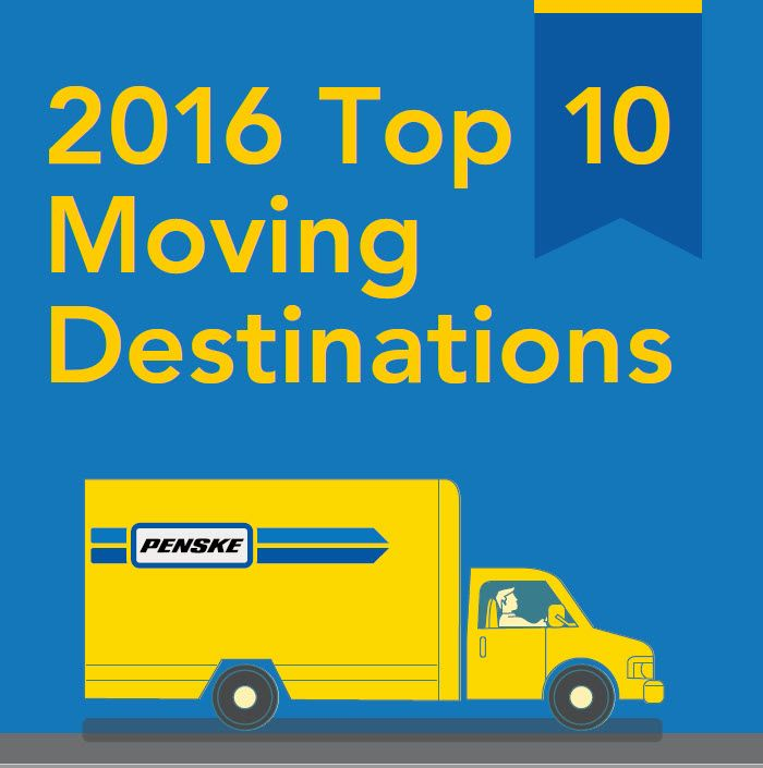 Truck Rental Houston >> We Re Back With Our Top 10 Moving Destinations List Penske