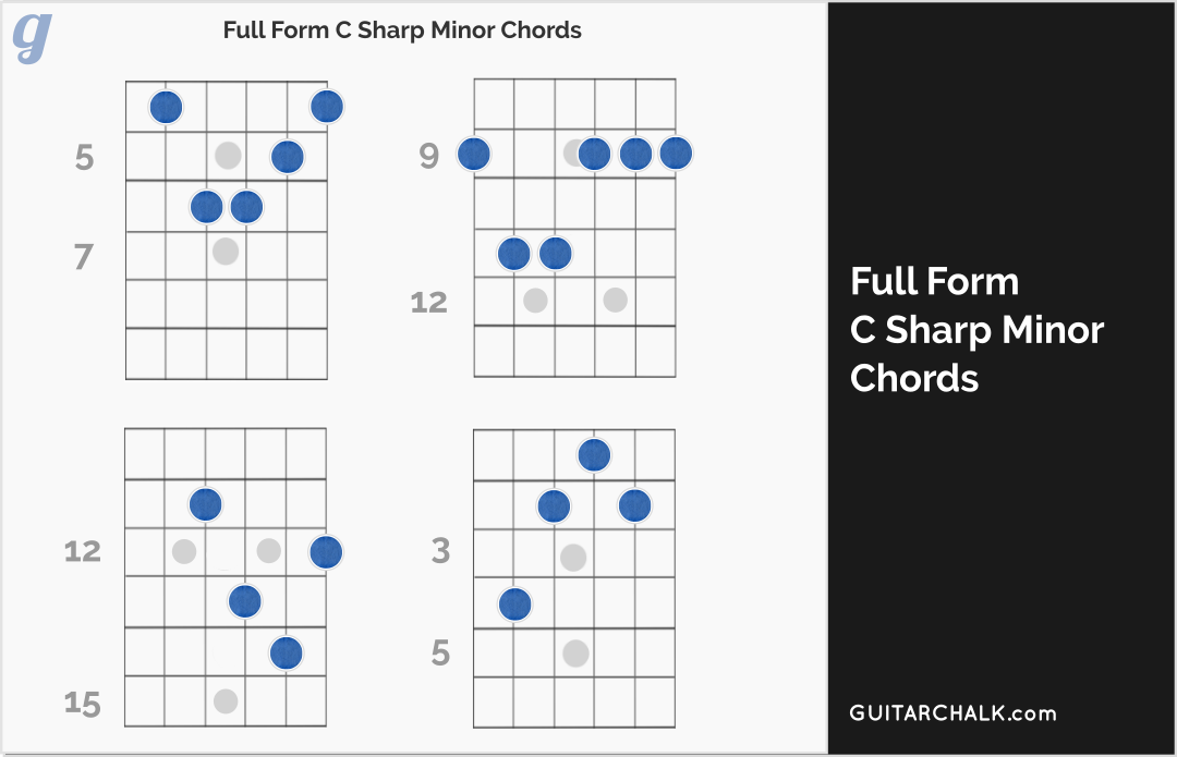 C sharp minor chord reference for guitar players with