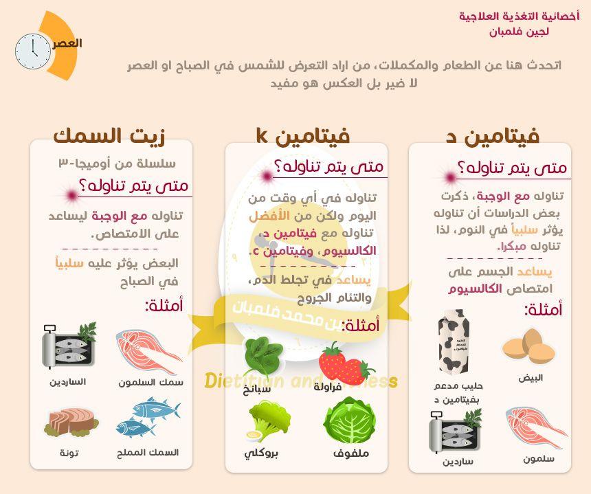 Pin By Lujain Felemban On فيتامينات والمعادن Health Nutrition Vitamins