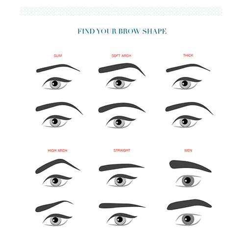 Find your brow shape