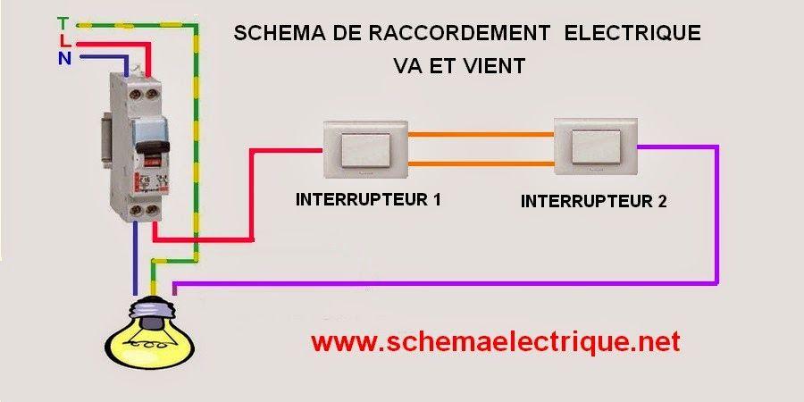 Sch ma va et vient electrique branchement et montage interrupteur va et v - Comment brancher un interrupteur va et vient en interrupteur simple ...