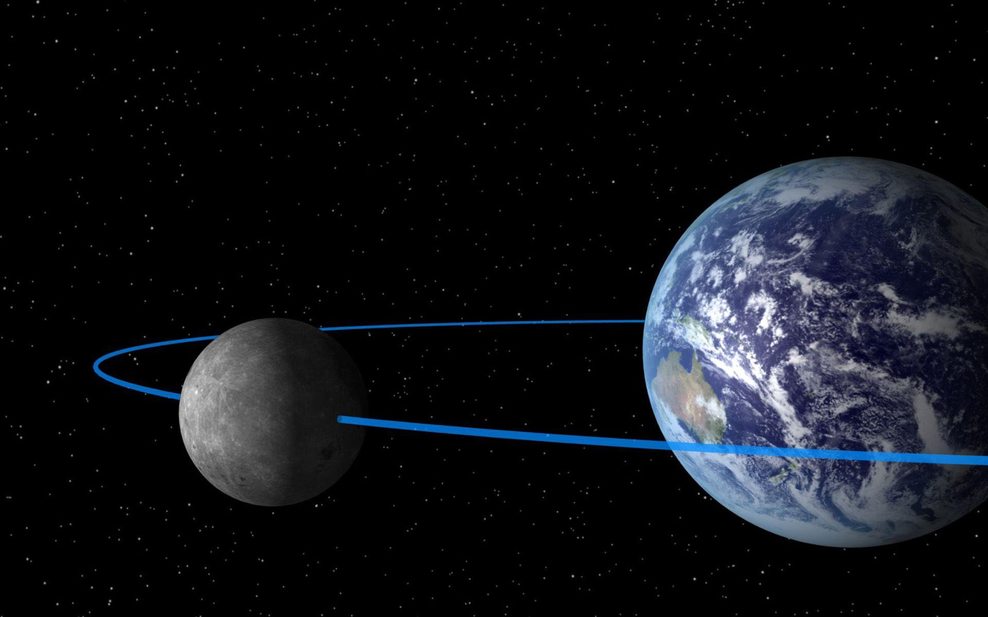 relationship between inertia and gravity
