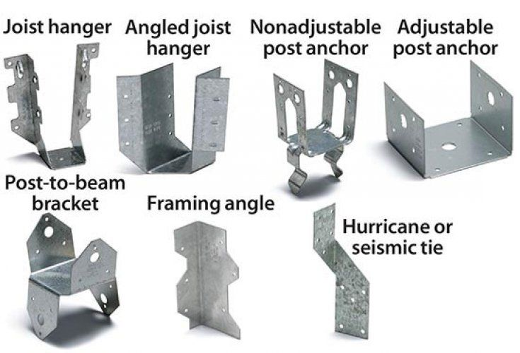 Outdoor framing hardware and fasteners wood magazine