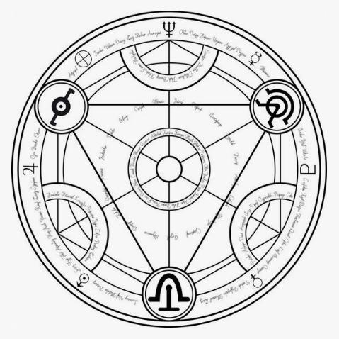 Human Transmutation Circle Red Photographic Print By R Evolution Gfx Transmutation Circle Magic Circle Spell Circle