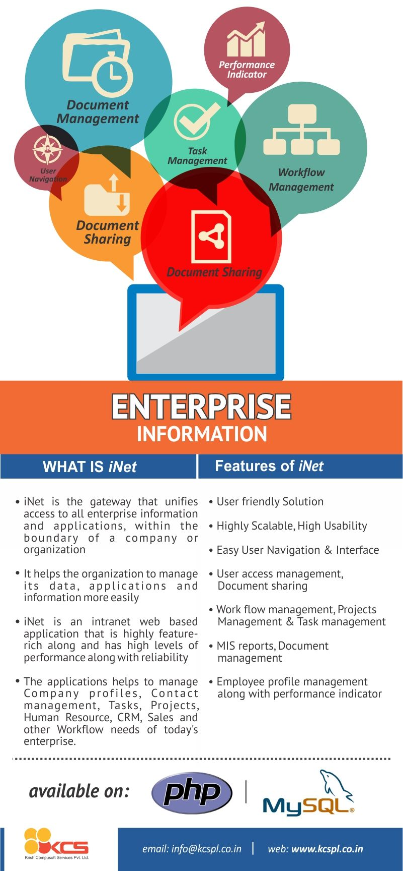 Unify Access To All Enterprise Information And Management