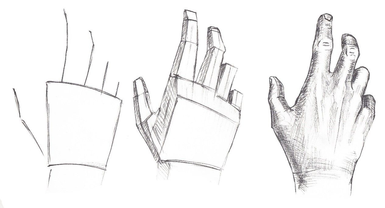 How to Draw a Hand picture
