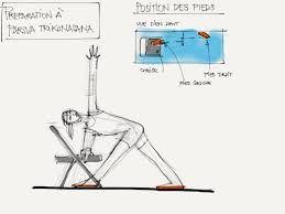 related image  iyengar yoga chair yoga