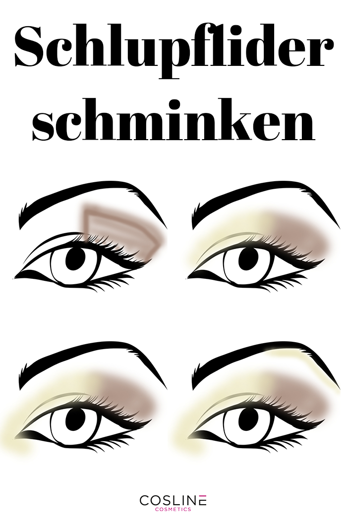 Photo of Schlupflider schminken – Schritt für Schritt Anleitung | COSLINE Cosmetics