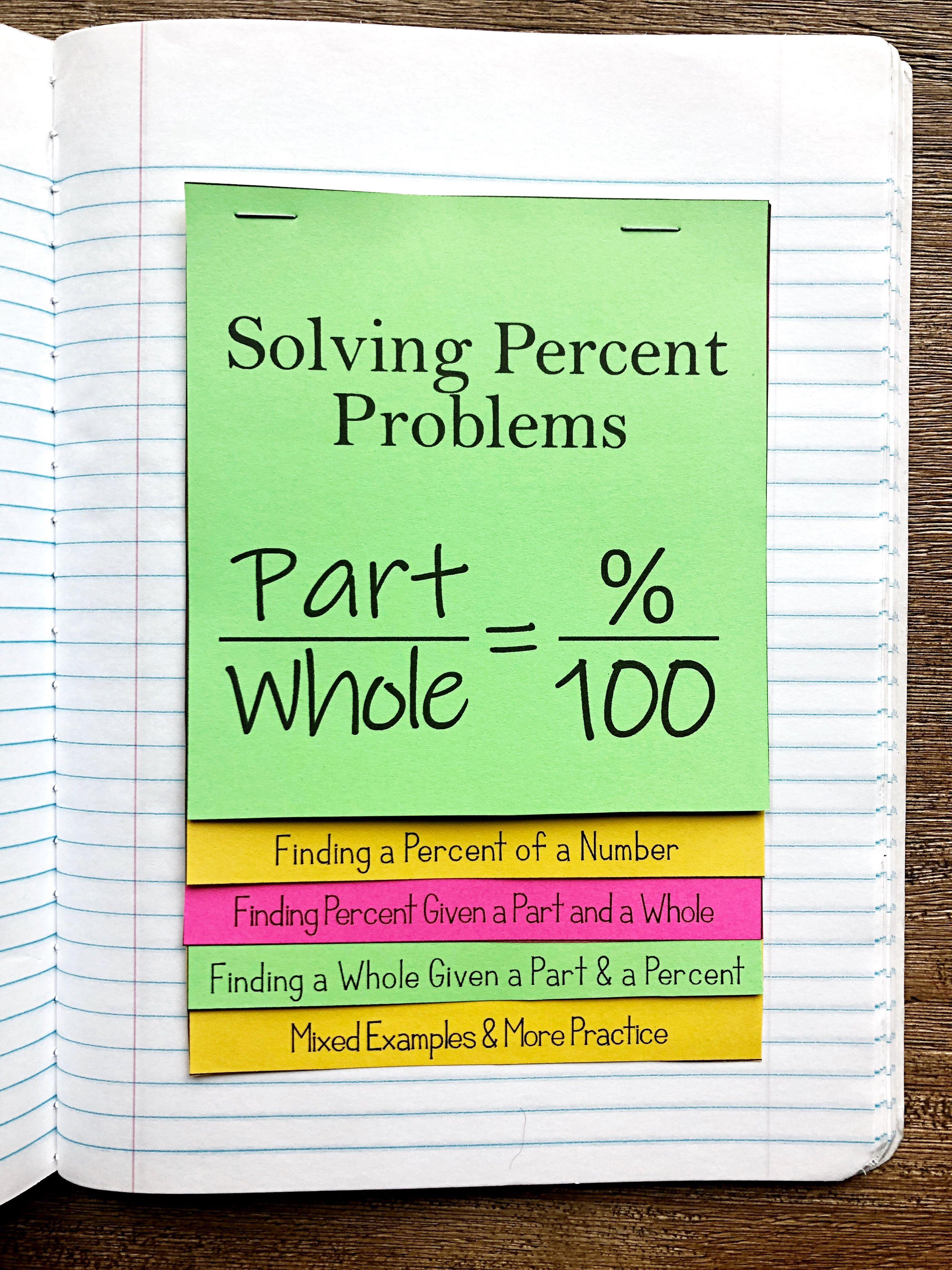 Solving Percent Problems Flip Book Foldable