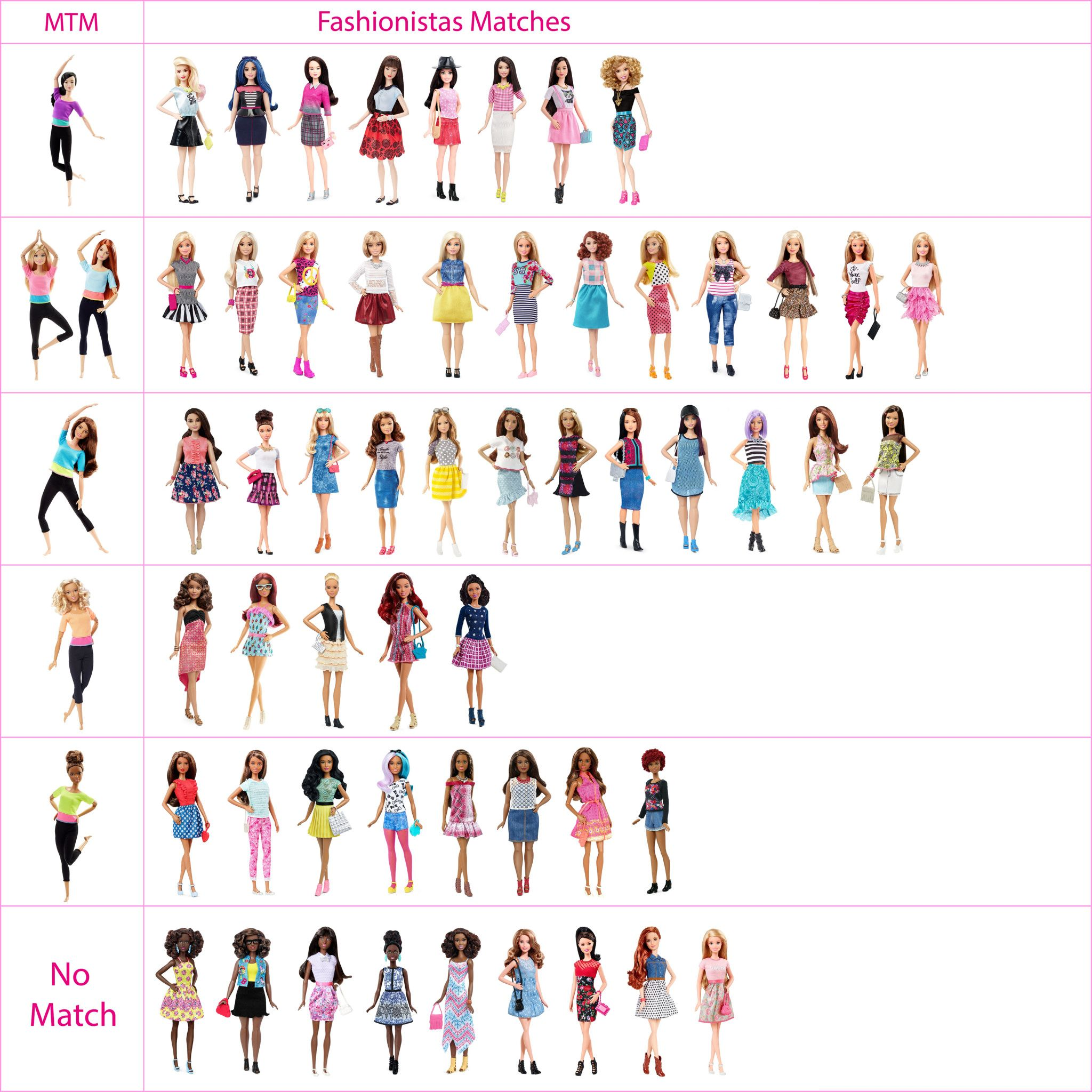 Little Known Ways to Make Doll Clothes Yourselves | Barbie ...