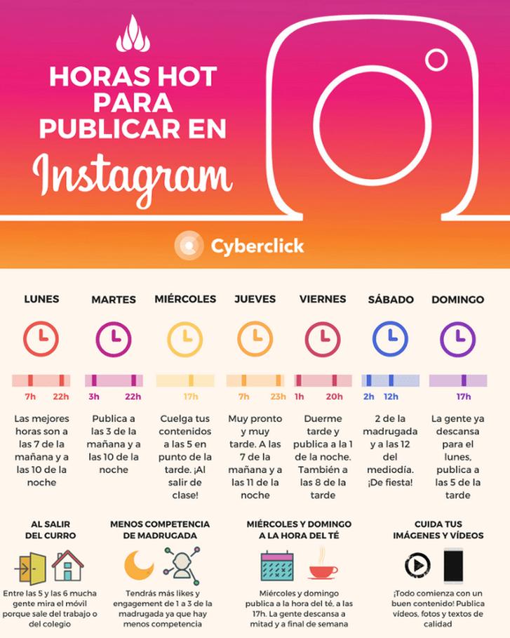 Mejores Horas Para Publicar En Instagram Infografia Infographic Socialmedia Tics Y Formación Consejos Para Redes Sociales Consejos De Blog Mercadotecnia En Medios Sociales