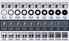Una imagen que le muestre claramente los efectos de la apertura, velocidad de obturación y la ISO en las imágenes