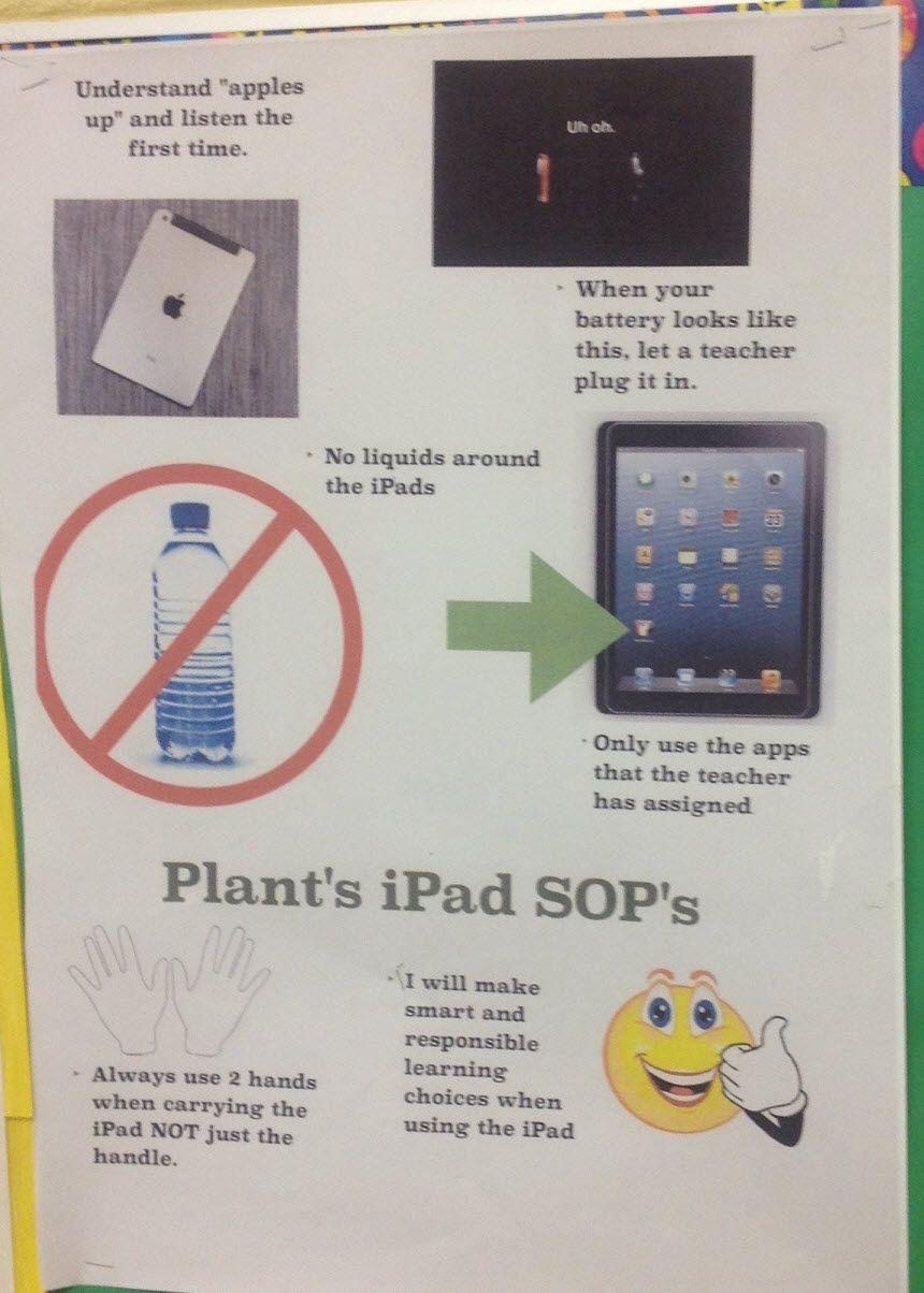 Ipad Sop Standard Operating Procedure For A Classroom