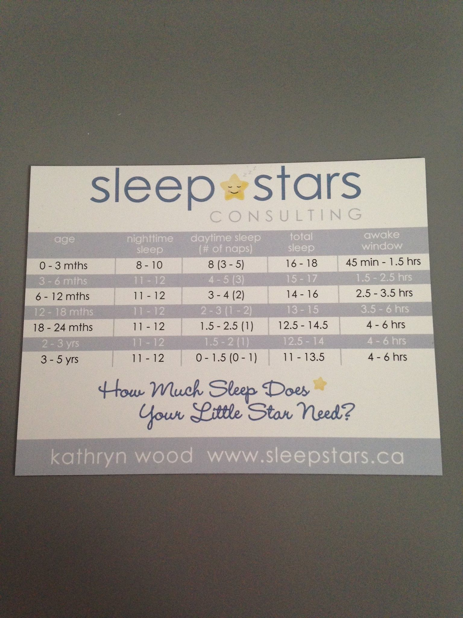 How much sleep does your child need in a 24 hour period ...