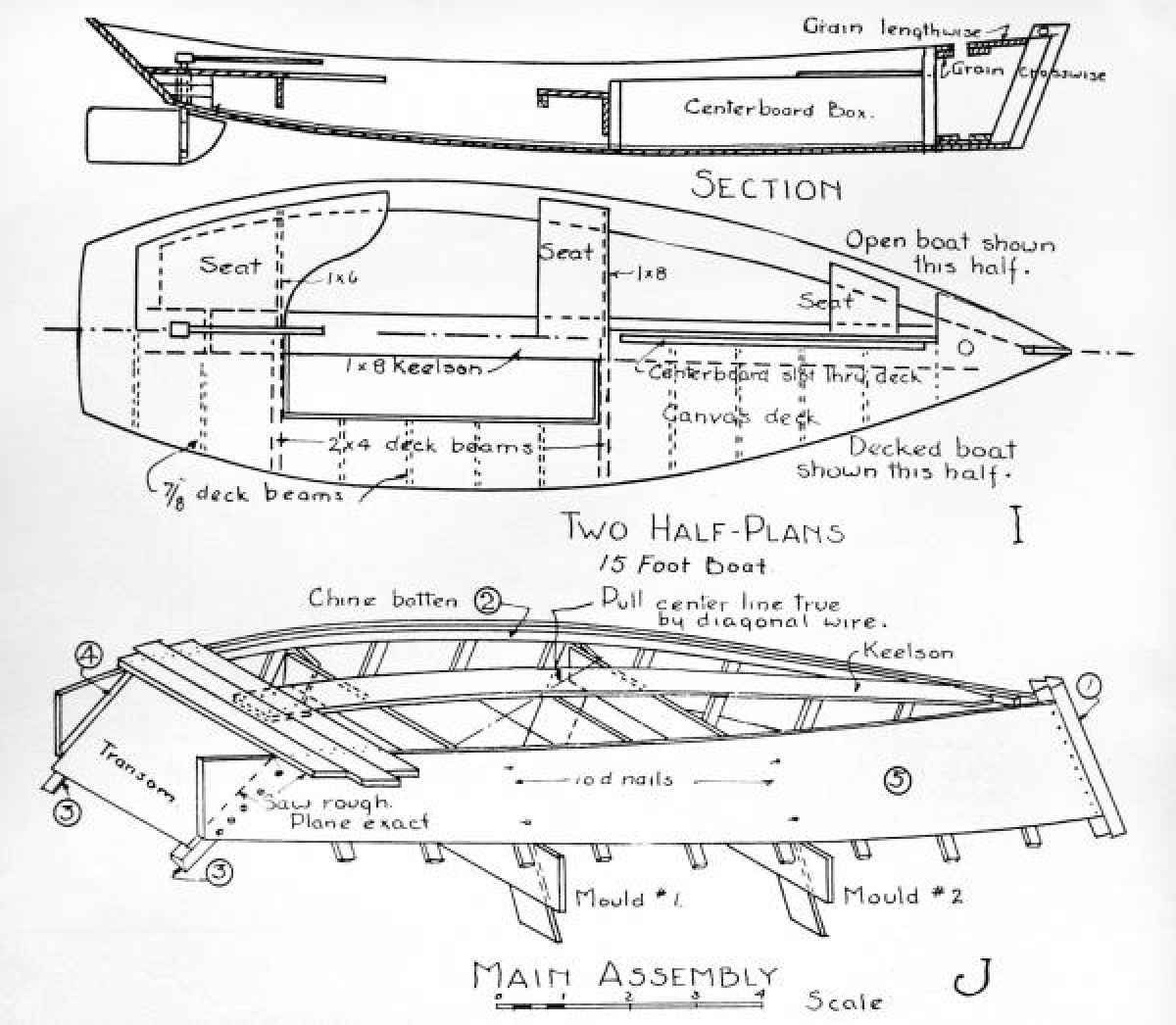 from the yachting archives how to build a sharpie sailboat yachting magazine [ 1200 x 1046 Pixel ]