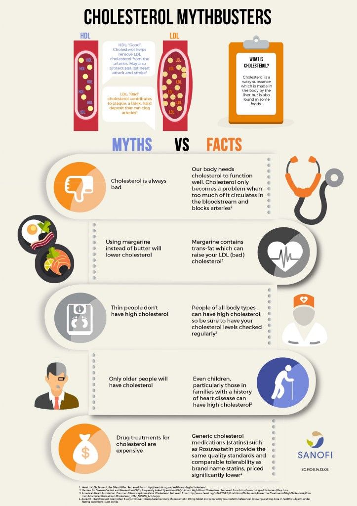 The Infographic Below Will Address Some Of The Most Common