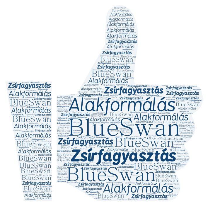 #fogyás#alakformálás#blueswan#testkezelések#nyirokmasszázs..