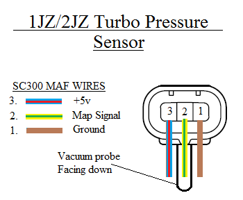 Toyota Map Sensor Pinout In 2020 Map Sensor Toyota Electrical Circuit Diagram