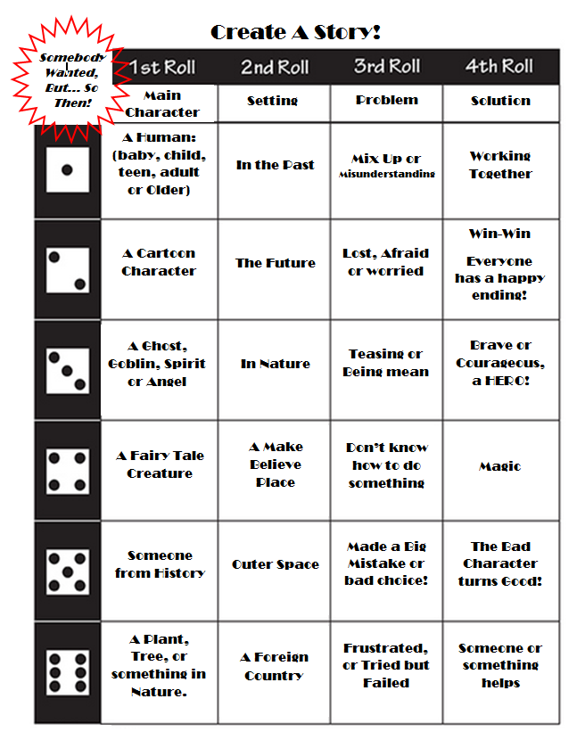 Story Maker Dice game for kids,
