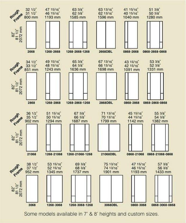 Standard Door Frame Size | Sliding Doors ..... باب جرار in 2018 ...